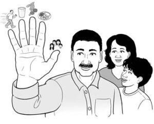 Drawing of man, woman, and child. Man is in foreground with right hand extended showing palm. At the end of each finger is an icon representing some aspect of diabetes health.